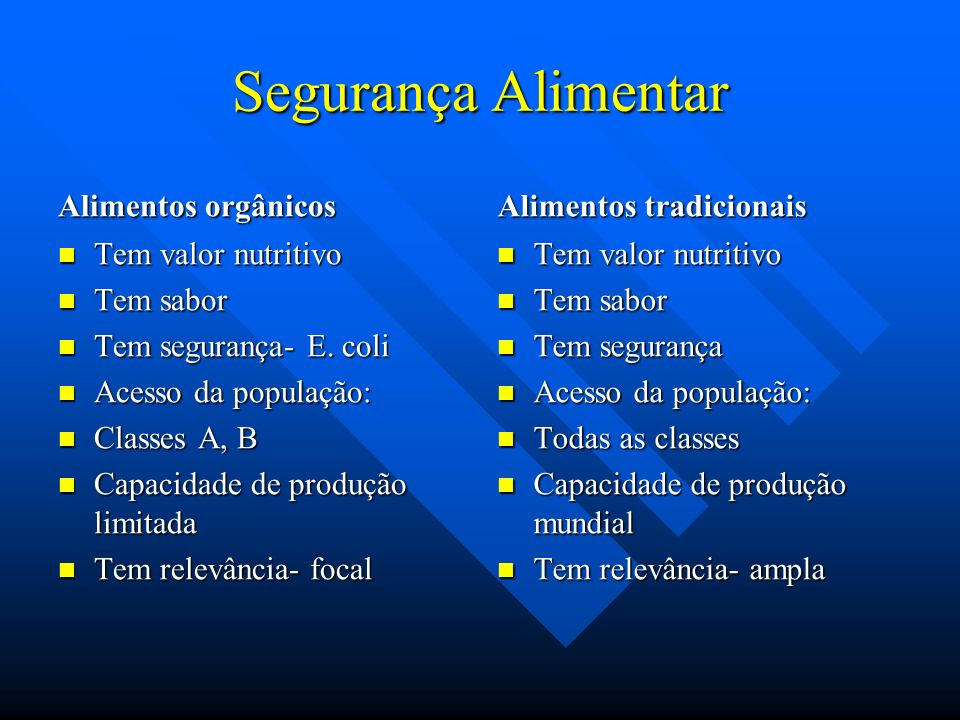 Segurança Alimentar Alimentos orgânicos Tem valor nutritivo Tem sabor Tem segurança- E. coli Acesso da população: Classes A, B Capacidade de produção