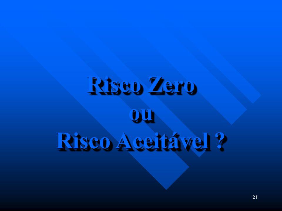 21 Risco Zero ou Risco Aceitável ?