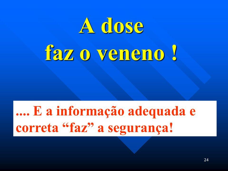 24 A dose faz o veneno !.... E a informação adequada e correta faz a segurança!
