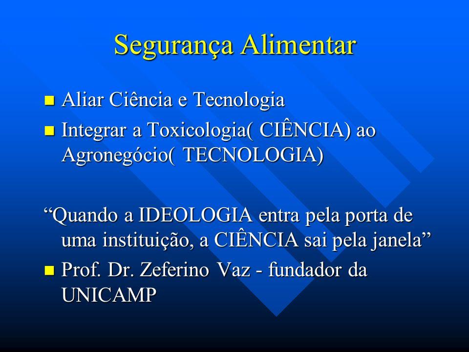 Segurança Alimentar Aliar Ciência e Tecnologia Aliar Ciência e Tecnologia Integrar a Toxicologia( CIÊNCIA) ao Agronegócio( TECNOLOGIA) Integrar a Toxi