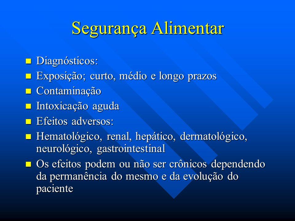 Diagnósticos: Diagnósticos: Exposição; curto, médio e longo prazos Exposição; curto, médio e longo prazos Contaminação Contaminação Intoxicação aguda