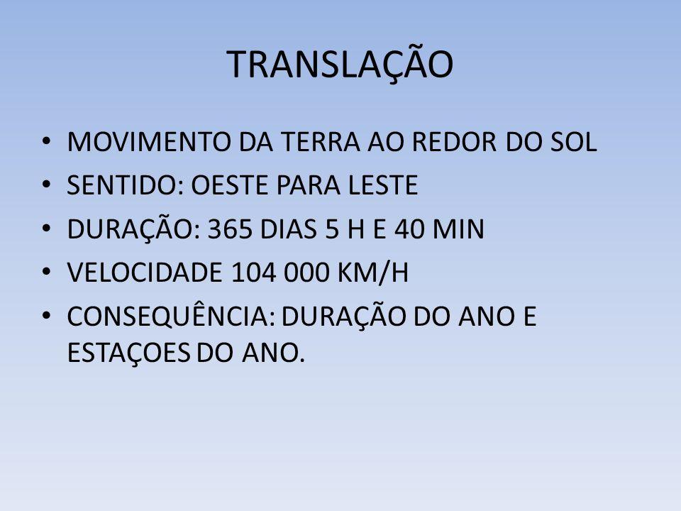 TRANSLAÇÃO MOVIMENTO DA TERRA AO REDOR DO SOL SENTIDO: OESTE PARA LESTE DURAÇÃO: 365 DIAS 5 H E 40 MIN VELOCIDADE 104 000 KM/H CONSEQUÊNCIA: DURAÇÃO D