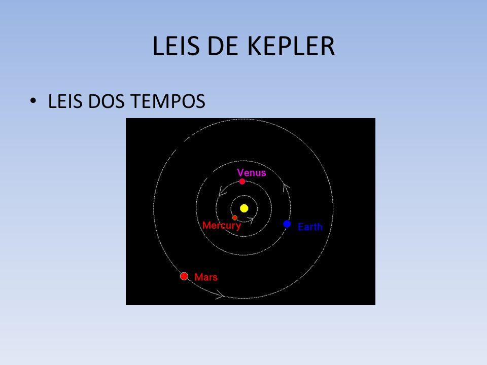 LEIS DE KEPLER LEIS DOS TEMPOS