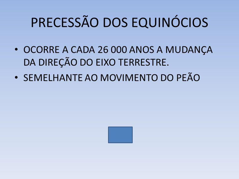 PRECESSÃO DOS EQUINÓCIOS OCORRE A CADA 26 000 ANOS A MUDANÇA DA DIREÇÃO DO EIXO TERRESTRE. SEMELHANTE AO MOVIMENTO DO PEÃO