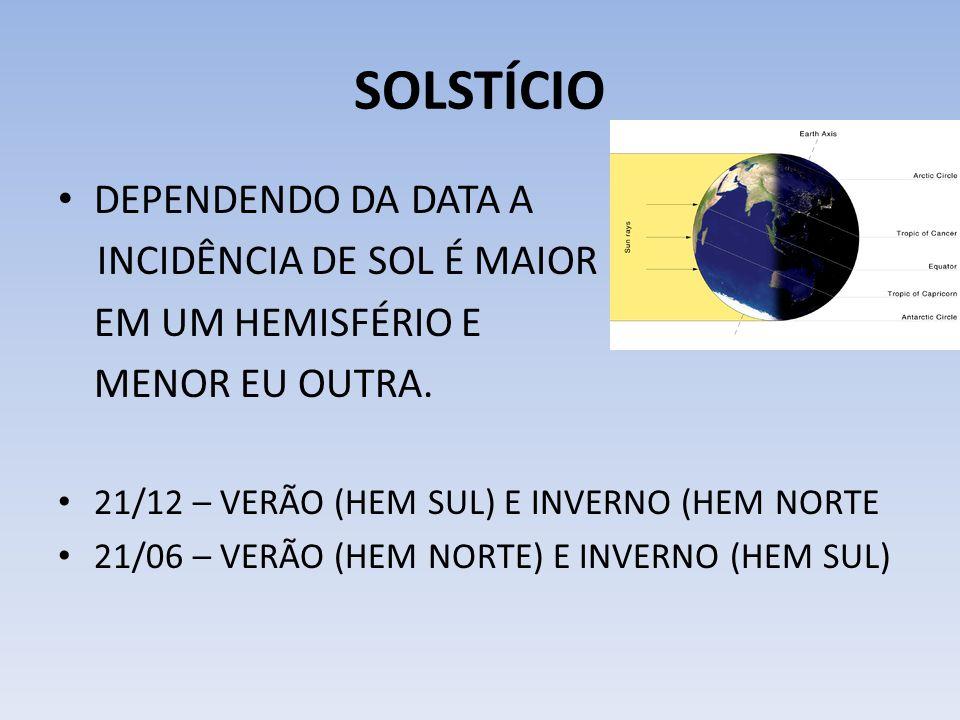 SOLSTÍCIO DEPENDENDO DA DATA A INCIDÊNCIA DE SOL É MAIOR EM UM HEMISFÉRIO E MENOR EU OUTRA. 21/12 – VERÃO (HEM SUL) E INVERNO (HEM NORTE 21/06 – VERÃO