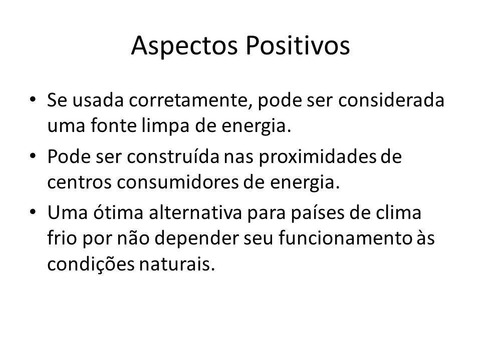 Aspectos Positivos Se usada corretamente, pode ser considerada uma fonte limpa de energia. Pode ser construída nas proximidades de centros consumidore