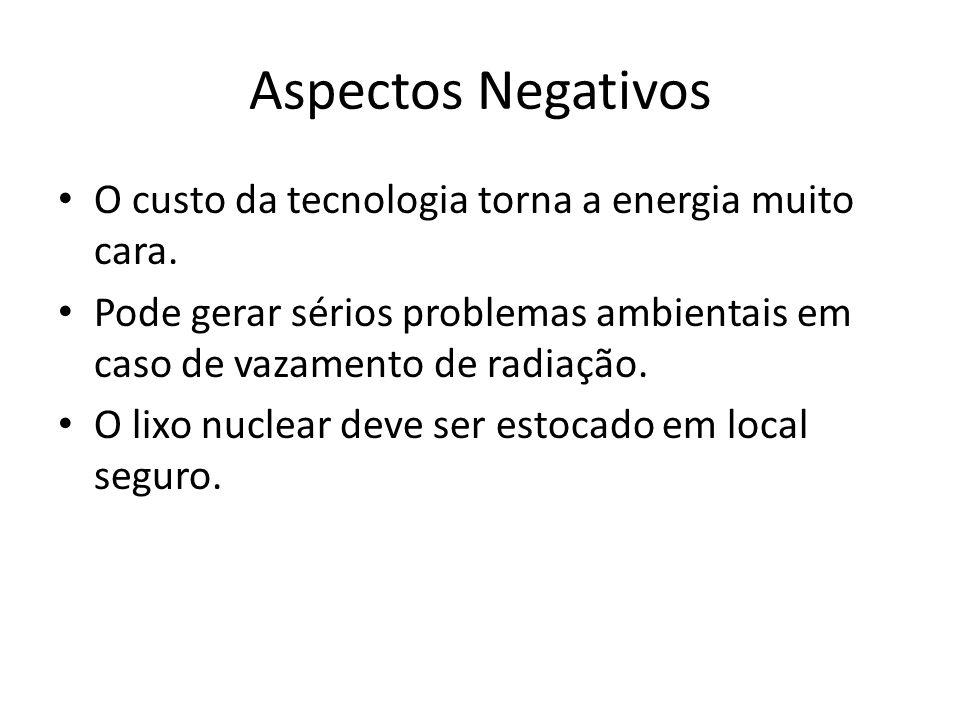Aspectos Negativos O custo da tecnologia torna a energia muito cara. Pode gerar sérios problemas ambientais em caso de vazamento de radiação. O lixo n