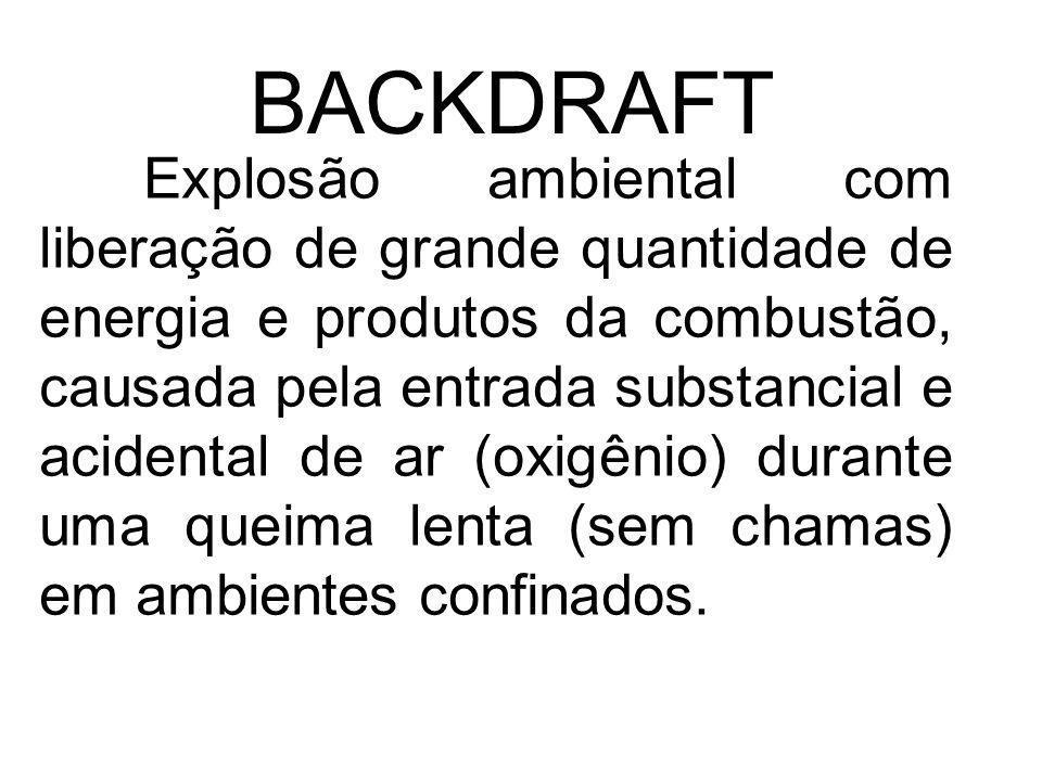 BACKDRAFT Explosão ambiental com liberação de grande quantidade de energia e produtos da combustão, causada pela entrada substancial e acidental de ar