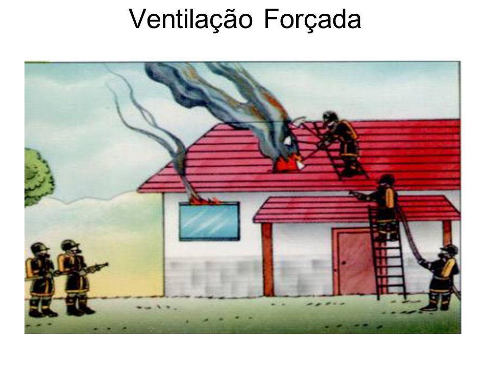 Ventilação Forçada