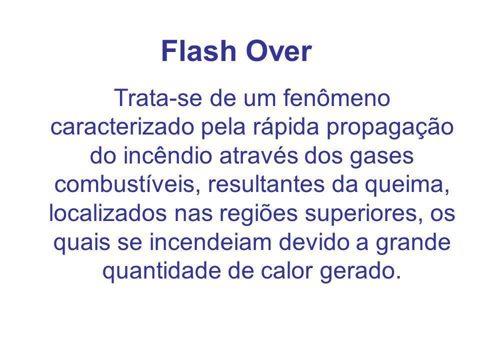 Flash Over Trata-se de um fenômeno caracterizado pela rápida propagação do incêndio através dos gases combustíveis, resultantes da queima, localizados