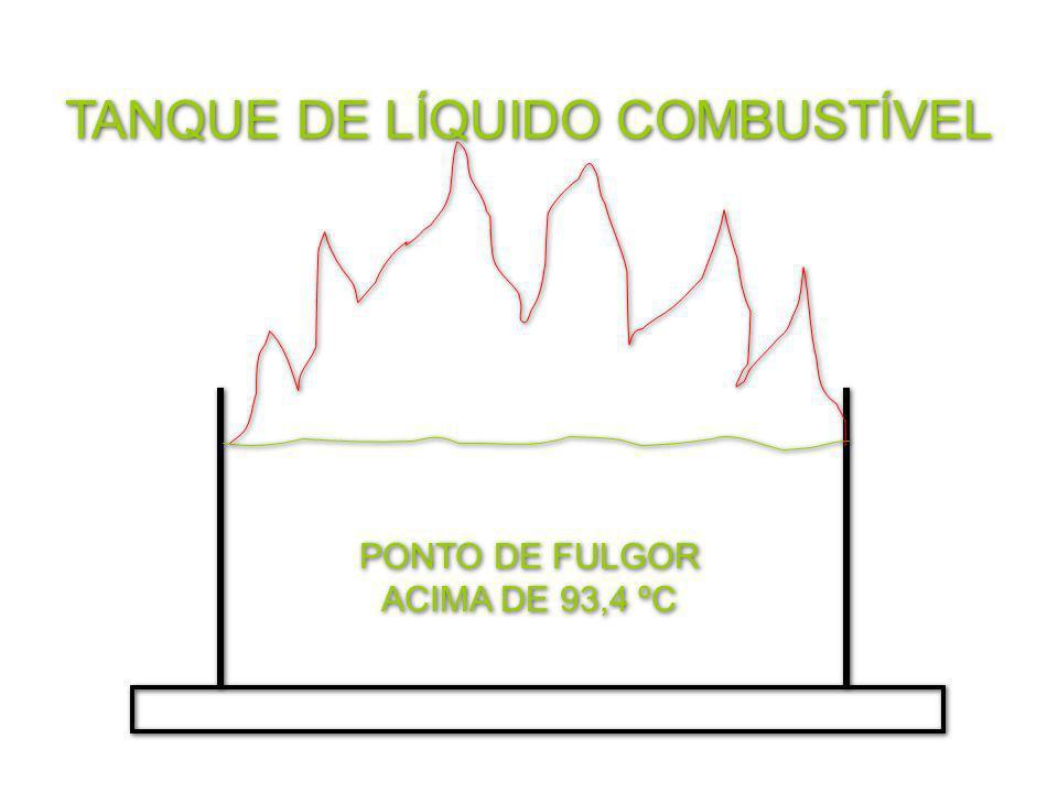 TANQUE DE LÍQUIDO COMBUSTÍVEL PONTO DE FULGOR ACIMA DE 93,4 ºC