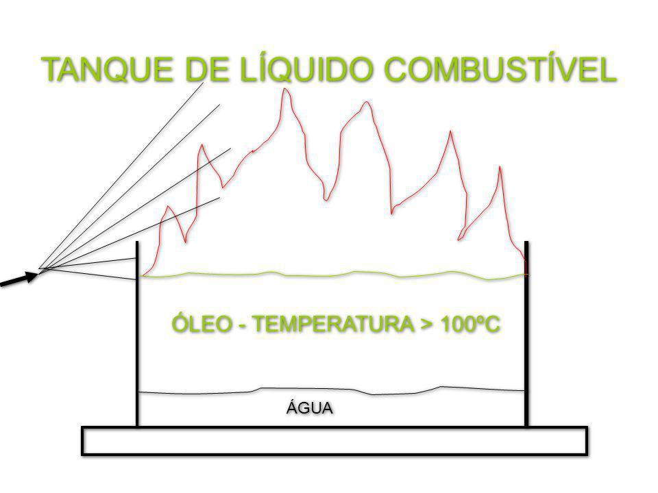 TANQUE DE LÍQUIDO COMBUSTÍVEL ÁGUA ÓLEO - TEMPERATURA > 100ºC
