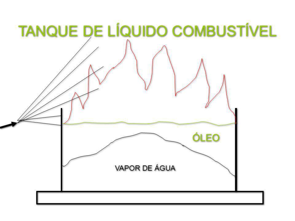 TANQUE DE LÍQUIDO COMBUSTÍVEL VAPOR DE ÁGUA ÓLEO