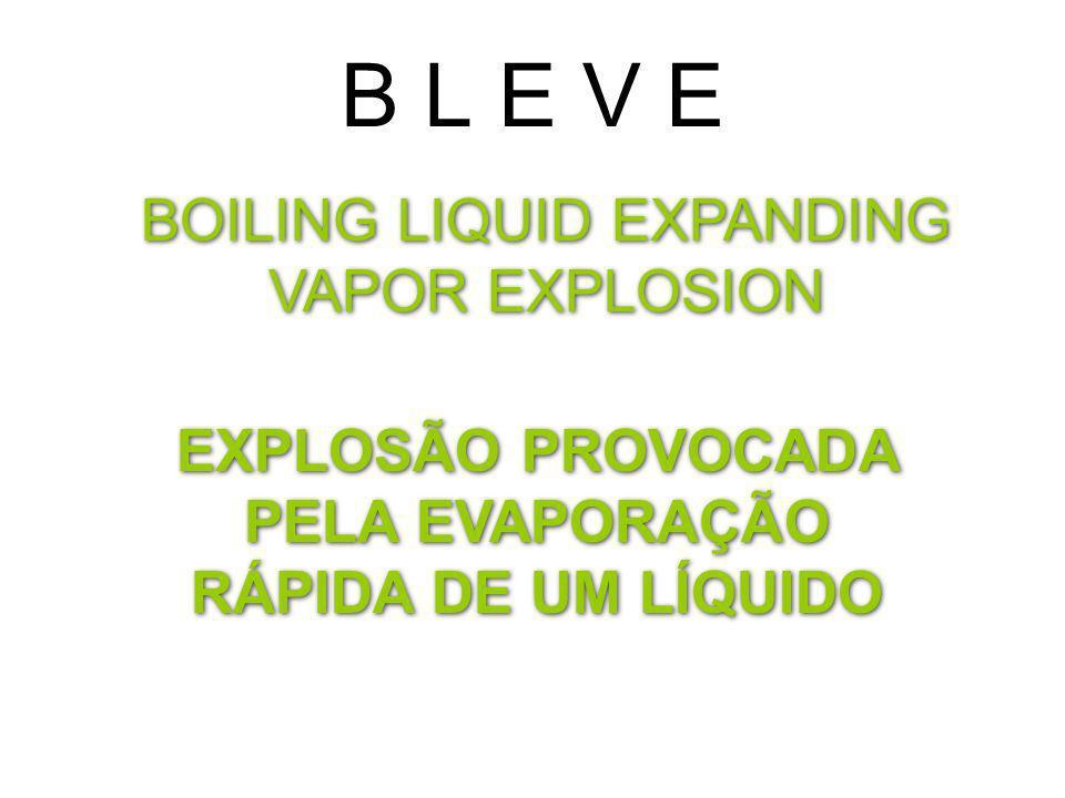 B L E V E BOILING LIQUID EXPANDING VAPOR EXPLOSION EXPLOSÃO PROVOCADA PELA EVAPORAÇÃO RÁPIDA DE UM LÍQUIDO