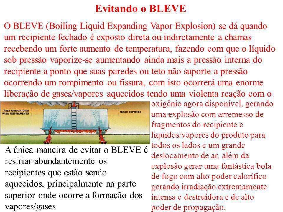 Evitando o BLEVE O BLEVE (Boiling Liquid Expanding Vapor Explosion) se dá quando um recipiente fechado é exposto direta ou indiretamente a chamas rece
