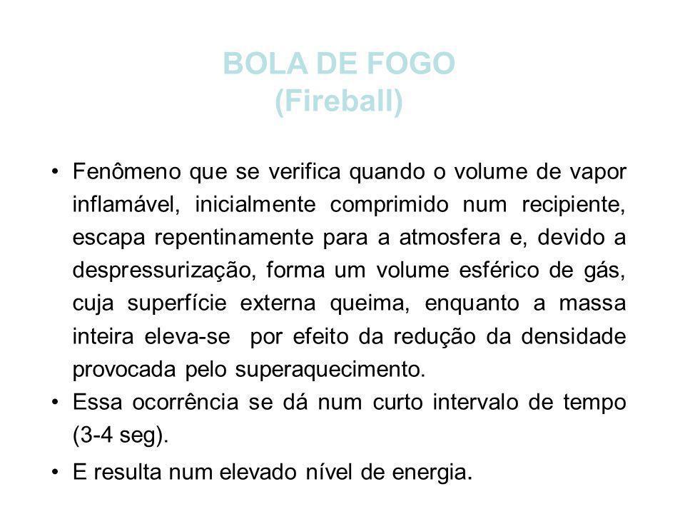 BOLA DE FOGO (Fireball) Fenômeno que se verifica quando o volume de vapor inflamável, inicialmente comprimido num recipiente, escapa repentinamente pa