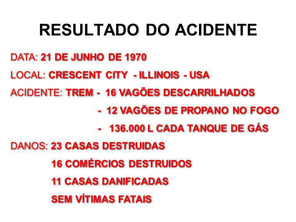 RESULTADO DO ACIDENTE DATA: 21 DE JUNHO DE 1970 LOCAL: CRESCENT CITY - ILLINOIS - USA ACIDENTE: TREM - 16 VAGÕES DESCARRILHADOS - 12 VAGÕES DE PROPANO