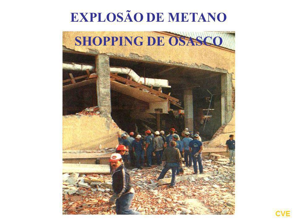 EXPLOSÃO DE METANO SHOPPING DE OSASCO CVE