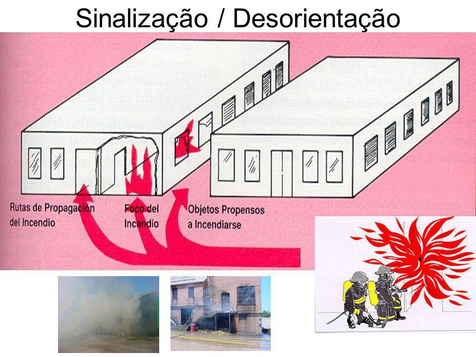 Sinalização / Desorientação