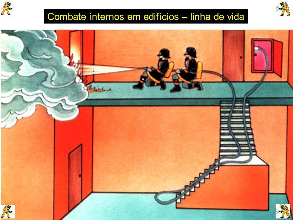 Combate internos em edifícios – linha de vida