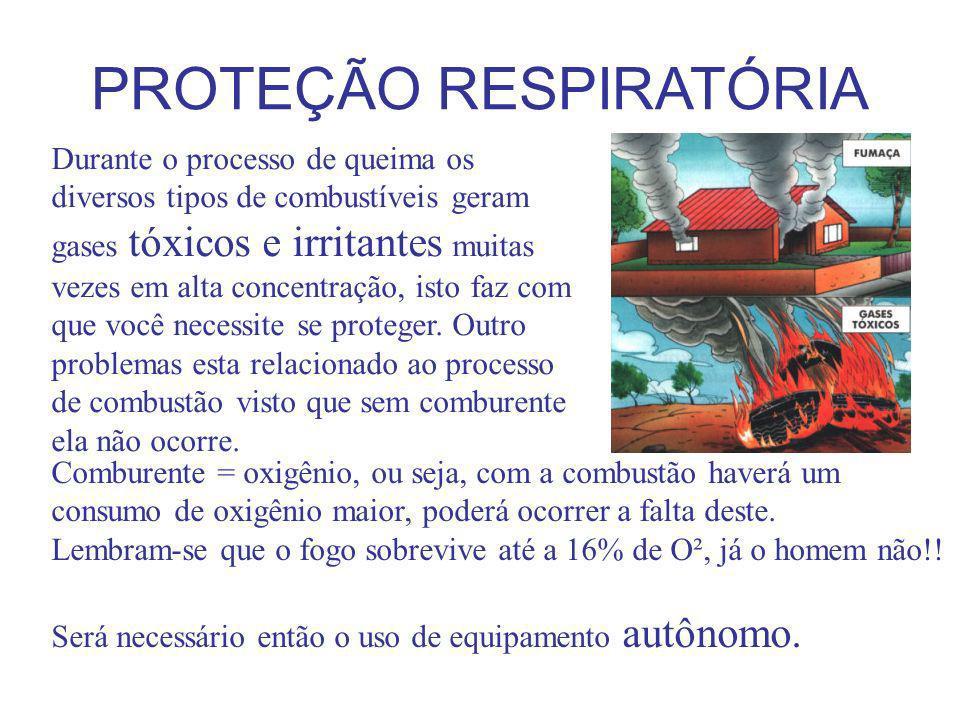 PROTEÇÃO RESPIRATÓRIA Durante o processo de queima os diversos tipos de combustíveis geram gases tóxicos e irritantes muitas vezes em alta concentraçã