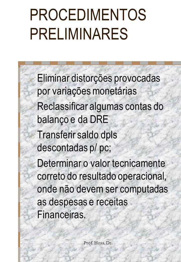 Prof. Hoss, Dr. PROCEDIMENTOS PRELIMINARES Eliminar distorções provocadas por variações monetárias Reclassificar algumas contas do balanço e da DRE Tr