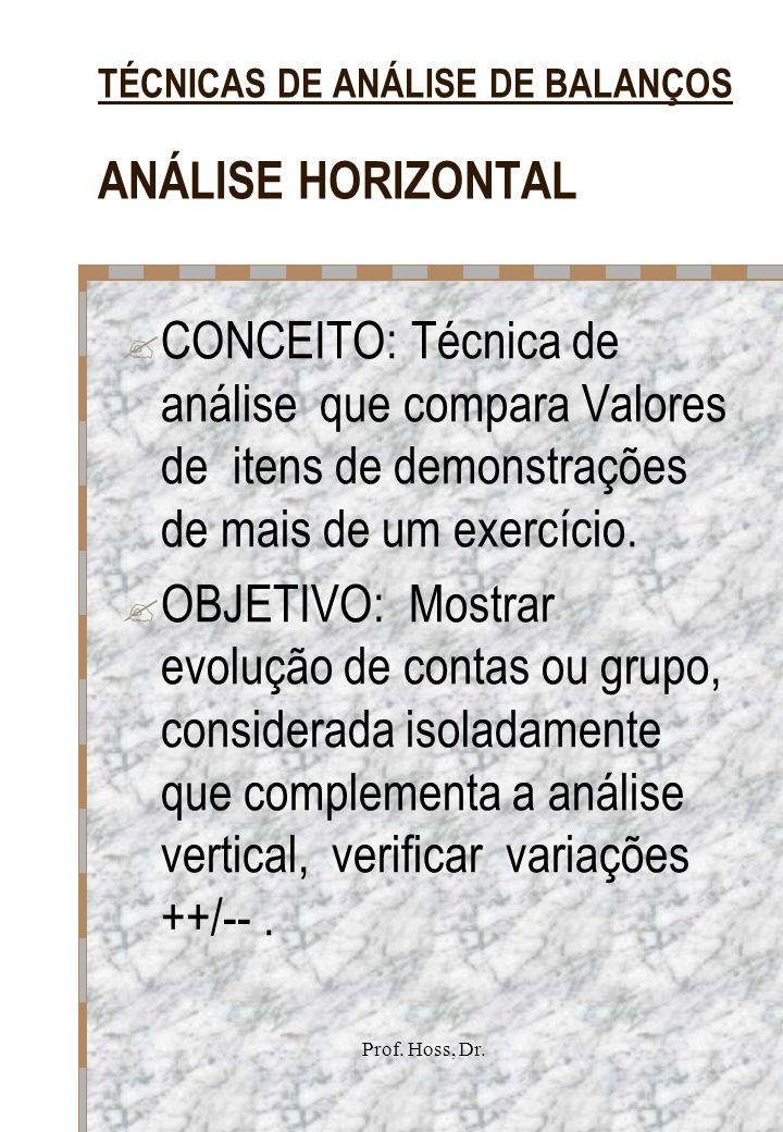 Prof. Hoss, Dr. TÉCNICAS DE ANÁLISE DE BALANÇOS ANÁLISE HORIZONTAL CONCEITO: Técnica de análise que compara Valores de itens de demonstrações de mais