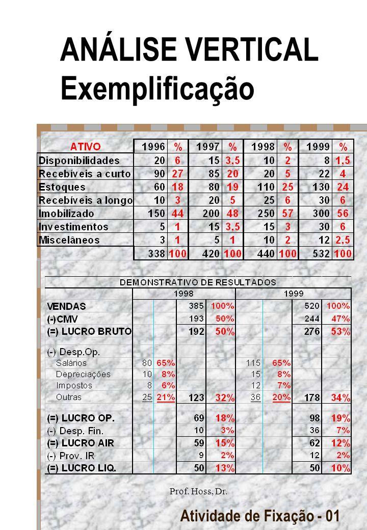 Prof. Hoss, Dr. ANÁLISE VERTICAL Exemplificação Atividade de Fixação - 01