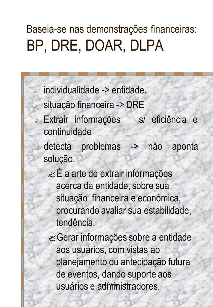 Prof. Hoss, Dr. Baseia-se nas demonstrações financeiras: BP, DRE, DOAR, DLPA individualidade -> entidade. situação financeira -> DRE Extrair informaçõ
