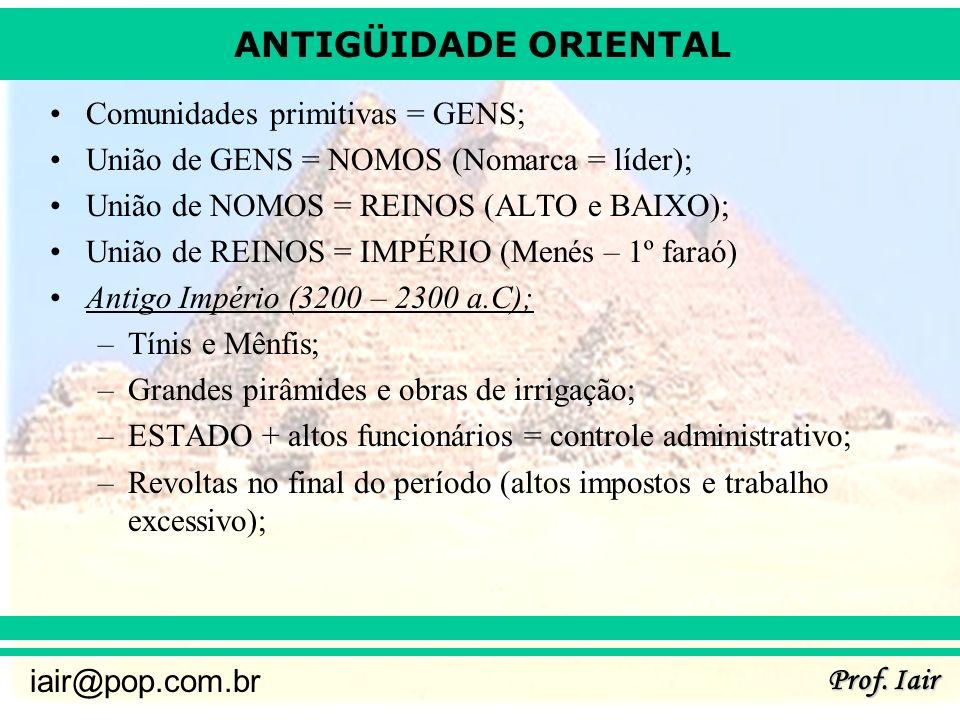 ANTIGÜIDADE ORIENTAL Prof. Iair iair@pop.com.br Comunidades primitivas = GENS; União de GENS = NOMOS (Nomarca = líder); União de NOMOS = REINOS (ALTO