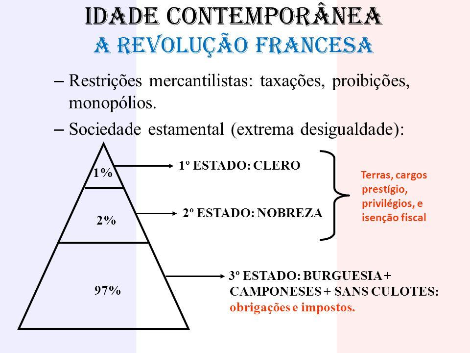 IDADE CONTEMPORÂNEA A REVOLUÇÃO FRANCESA – Restrições mercantilistas: taxações, proibições, monopólios. – Sociedade estamental (extrema desigualdade):