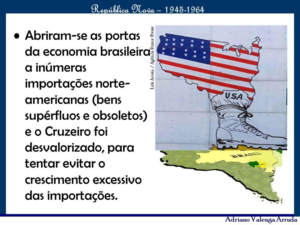 O maior conflito da história República Nova – 1945-1964 Adriano Valenga Arruda Abriram-se as portas da economia brasileira a inúmeras importações nort