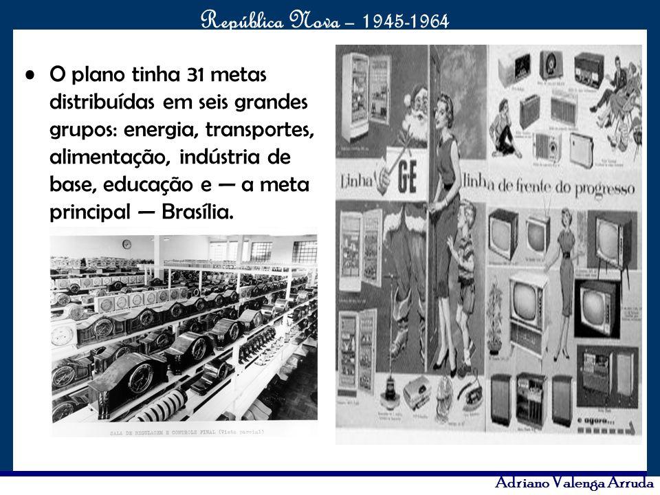 O maior conflito da história República Nova – 1945-1964 Adriano Valenga Arruda O plano tinha 31 metas distribuídas em seis grandes grupos: energia, tr