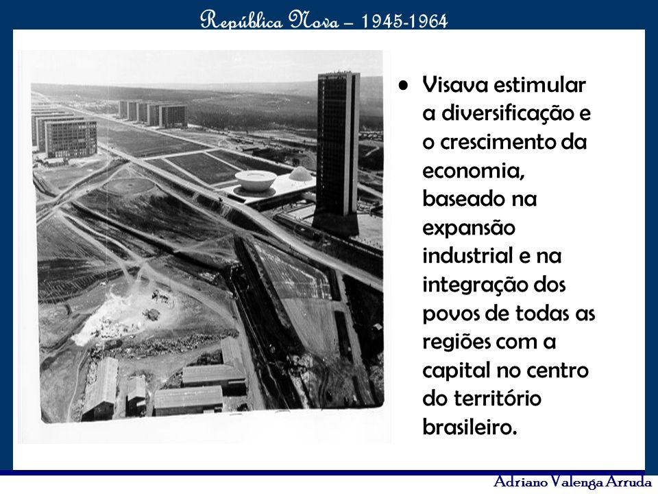 O maior conflito da história República Nova – 1945-1964 Adriano Valenga Arruda Visava estimular a diversificação e o crescimento da economia, baseado