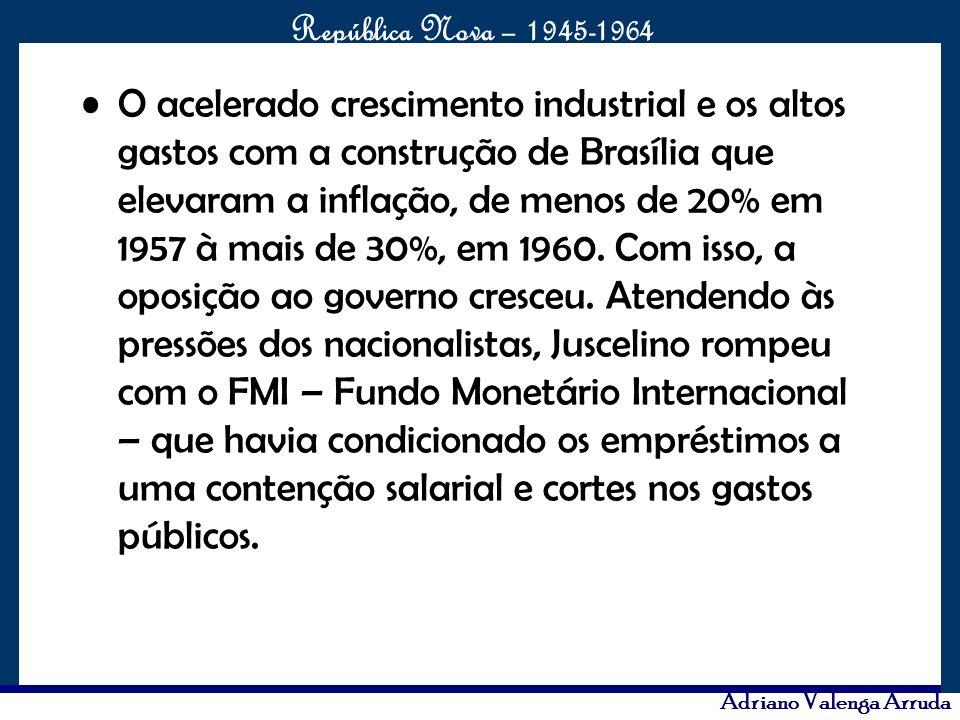 O maior conflito da história República Nova – 1945-1964 Adriano Valenga Arruda O acelerado crescimento industrial e os altos gastos com a construção d