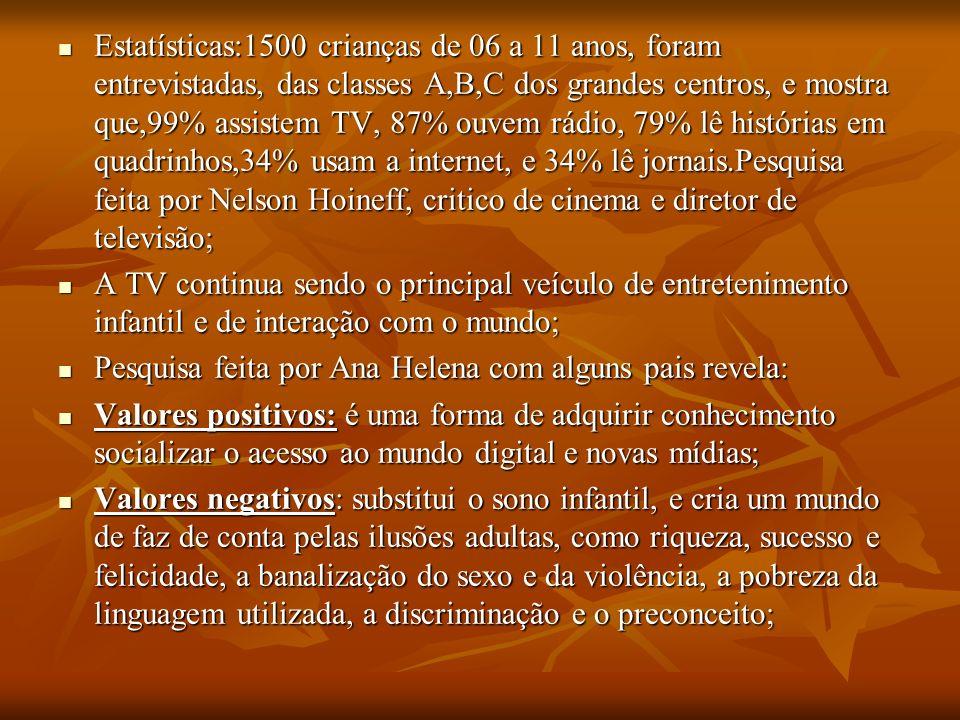Estatísticas:1500 crianças de 06 a 11 anos, foram entrevistadas, das classes A,B,C dos grandes centros, e mostra que,99% assistem TV, 87% ouvem rádio,