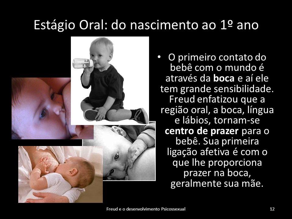 Estágio Oral: do nascimento ao 1º ano O primeiro contato do bebê com o mundo é através da boca e aí ele tem grande sensibilidade. Freud enfatizou que