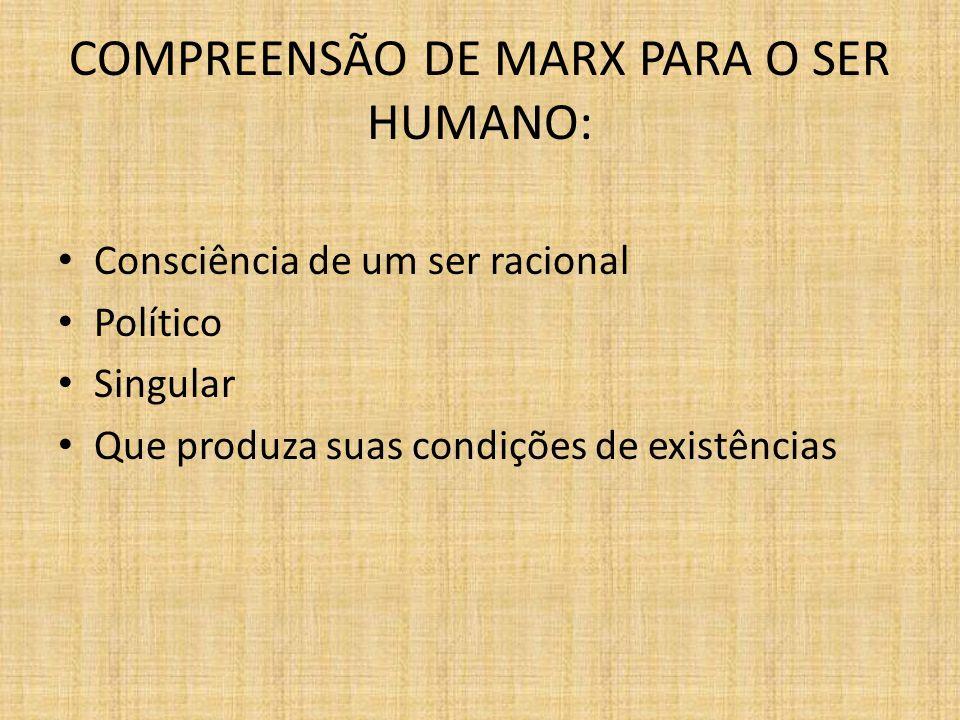 COMPREENSÃO DE MARX PARA O SER HUMANO: Consciência de um ser racional Político Singular Que produza suas condições de existências