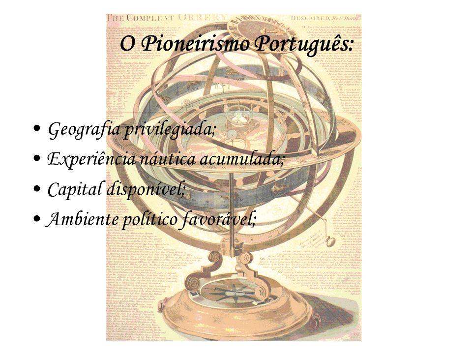 O Pioneirismo Português: Geografia privilegiada; Experiência náutica acumulada; Capital disponível; Ambiente político favorável;