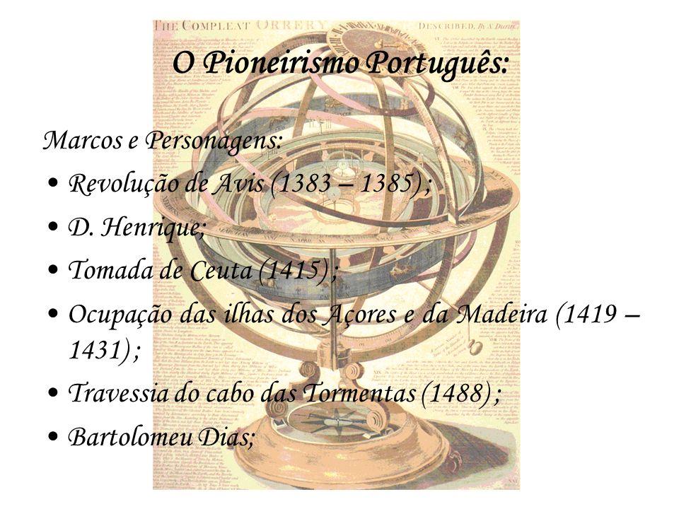 O Pioneirismo Português: Marcos e Personagens: Revolução de Avis (1383 – 1385) ; D. Henrique; Tomada de Ceuta (1415) ; Ocupação das ilhas dos Açores e