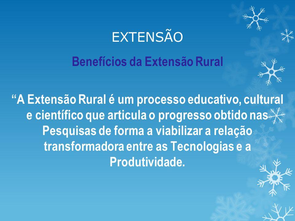 EXTENSÃO Benefícios da Extensão Rural A Extensão Rural é um processo educativo, cultural e científico que articula o progresso obtido nas Pesquisas de