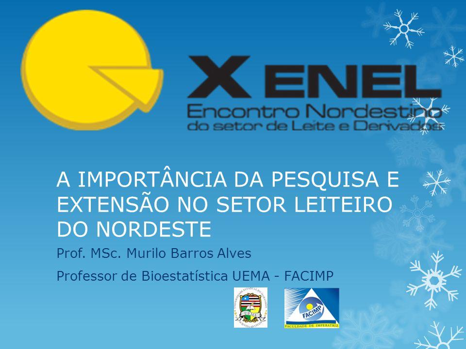 A IMPORTÂNCIA DA PESQUISA E EXTENSÃO NO SETOR LEITEIRO DO NORDESTE Prof. MSc. Murilo Barros Alves Professor de Bioestatística UEMA - FACIMP