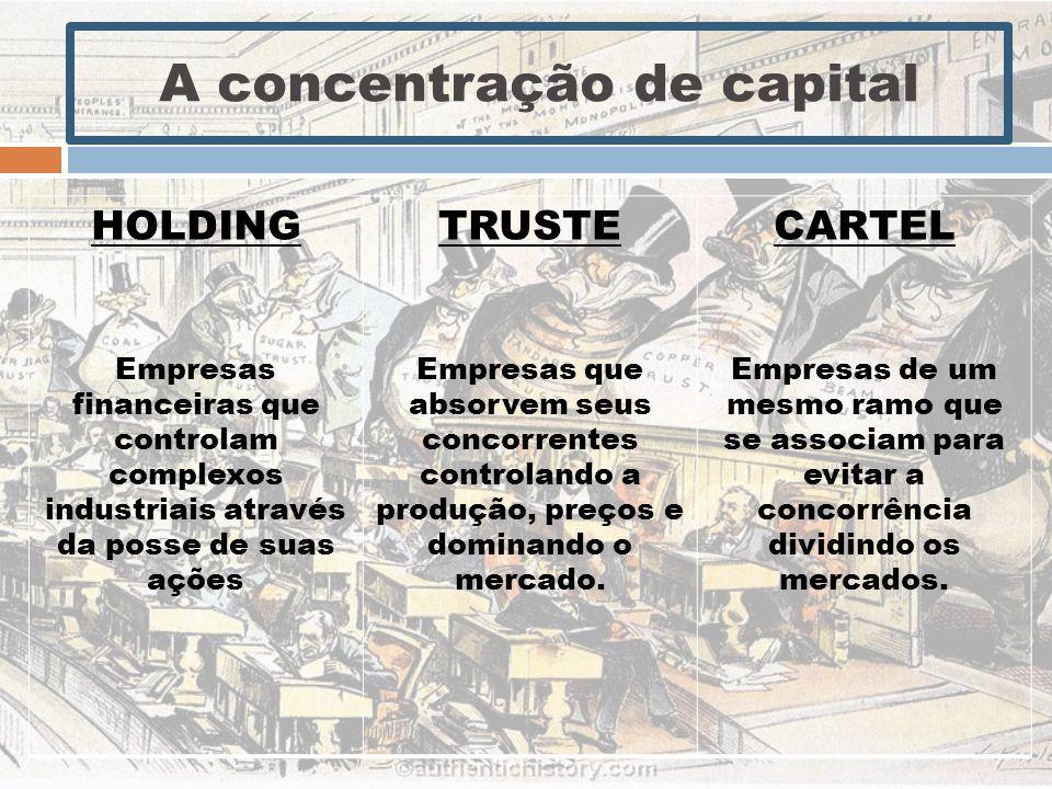 A concentração de capital HOLDING Empresas financeiras que controlam complexos industriais através da posse de suas ações TRUSTE Empresas que absorvem