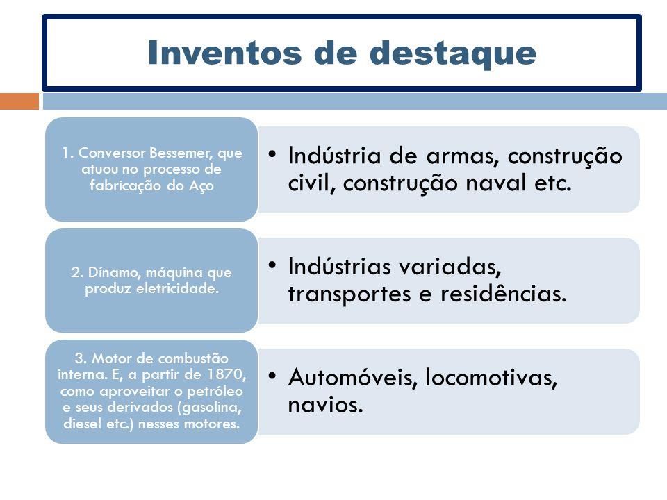Inventos de destaque Indústria de armas, construção civil, construção naval etc. 1. Conversor Bessemer, que atuou no processo de fabricação do Aço Ind