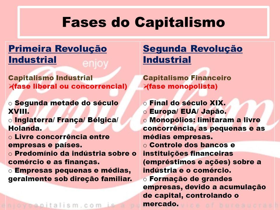Fases do Capitalismo Primeira Revolução Industrial Capitalismo Industrial (fase liberal ou concorrencial) o Segunda metade do século XVIII. o Inglater