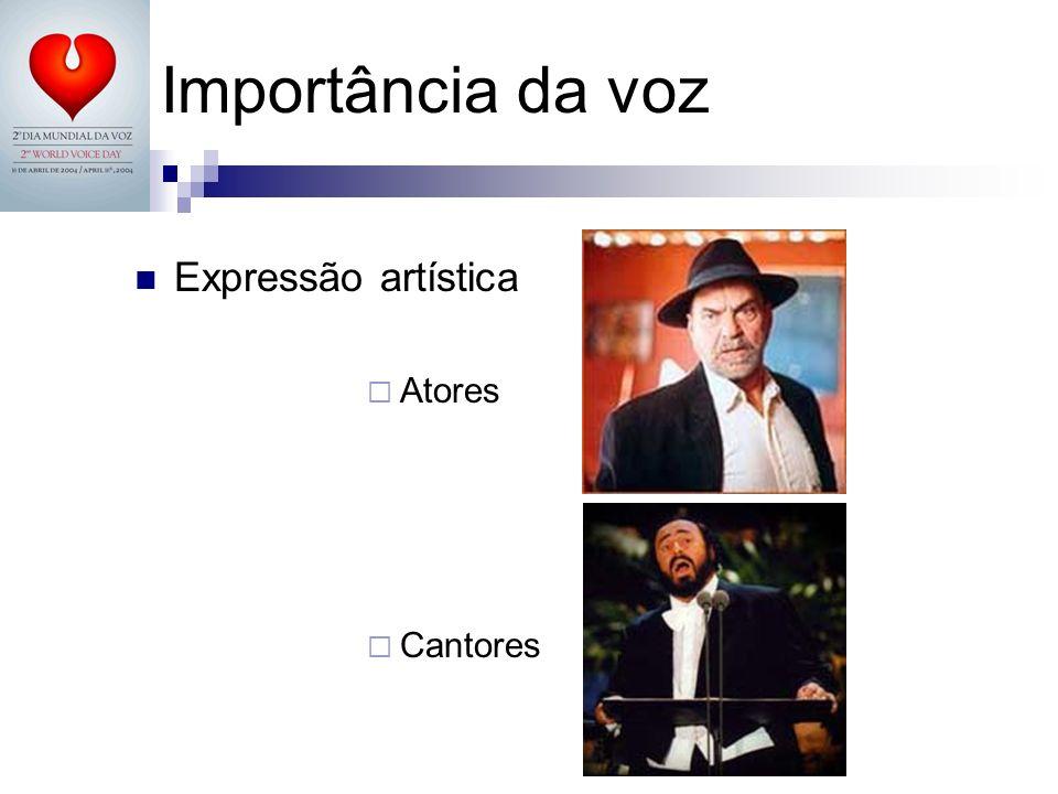 Importância da voz Expressão artística Atores Cantores