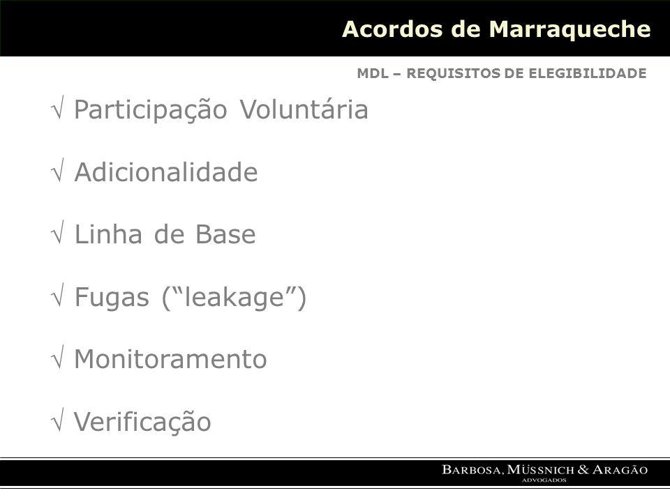 Acordos de Marraqueche MDL – REQUISITOS DE ELEGIBILIDADE Participação Voluntária Adicionalidade Linha de Base Fugas (leakage) Monitoramento Verificação