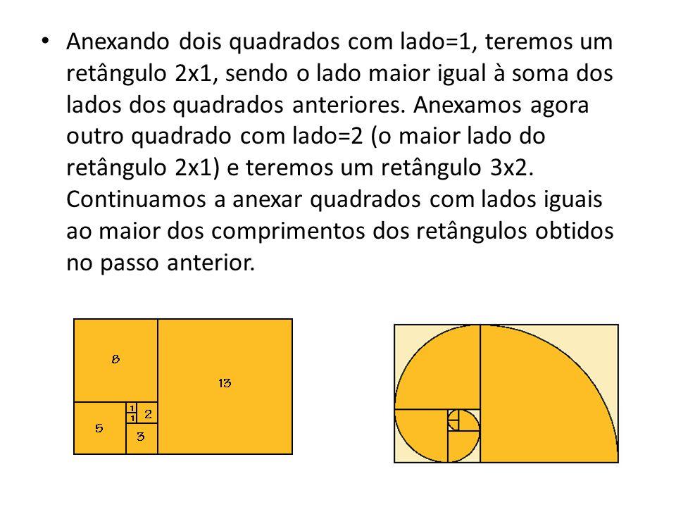 Anexando dois quadrados com lado=1, teremos um retângulo 2x1, sendo o lado maior igual à soma dos lados dos quadrados anteriores. Anexamos agora outro