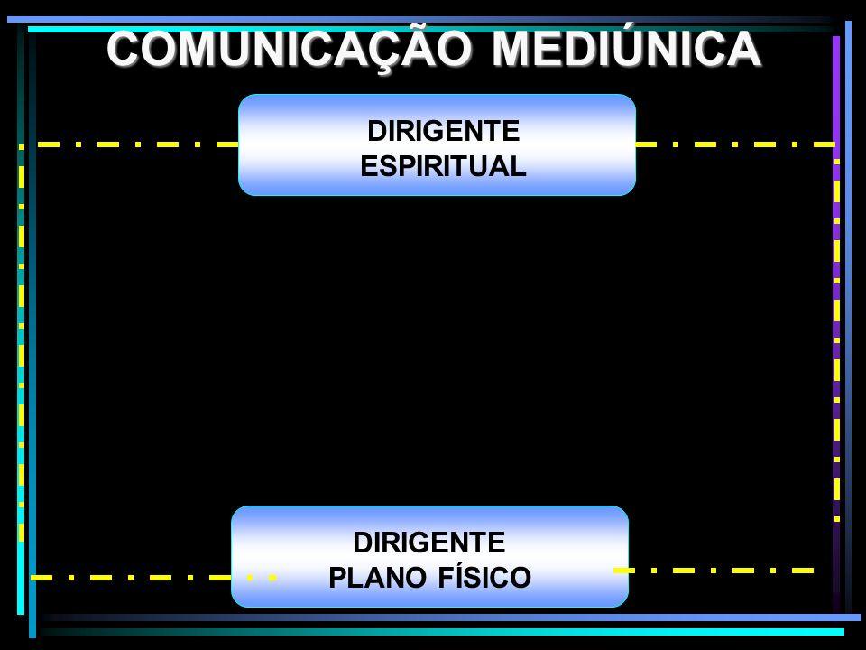 COMUNICAÇÃO MEDIÚNICA DIRIGENTE ESPIRITUAL DIRIGENTE PLANO FÍSICO GUIA/AMIGO ESPIRITUAL MÉDIUM ESCLAREC. MÉDIUM