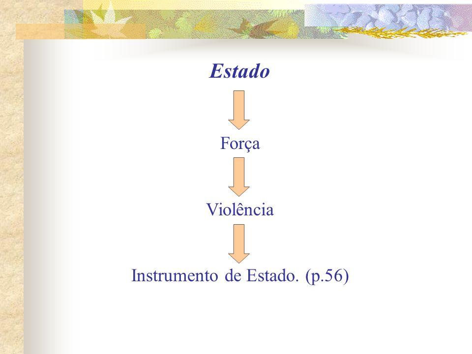 Estado Força Violência Instrumento de Estado. (p.56)